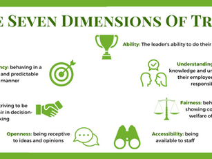 The Seven Dimensions Of Trust