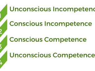 Burch's Four Stages Of Competence
