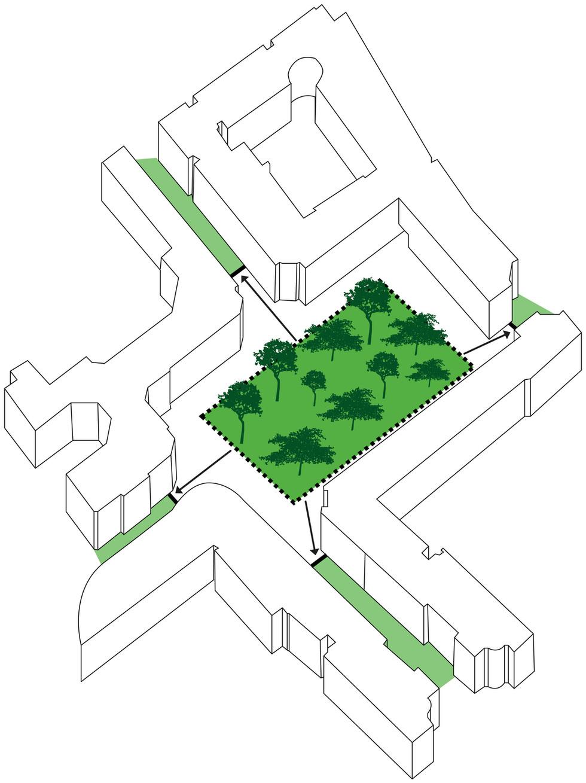 Ouverture du square par déplacement des barrières et ajout d'espaces verts.
