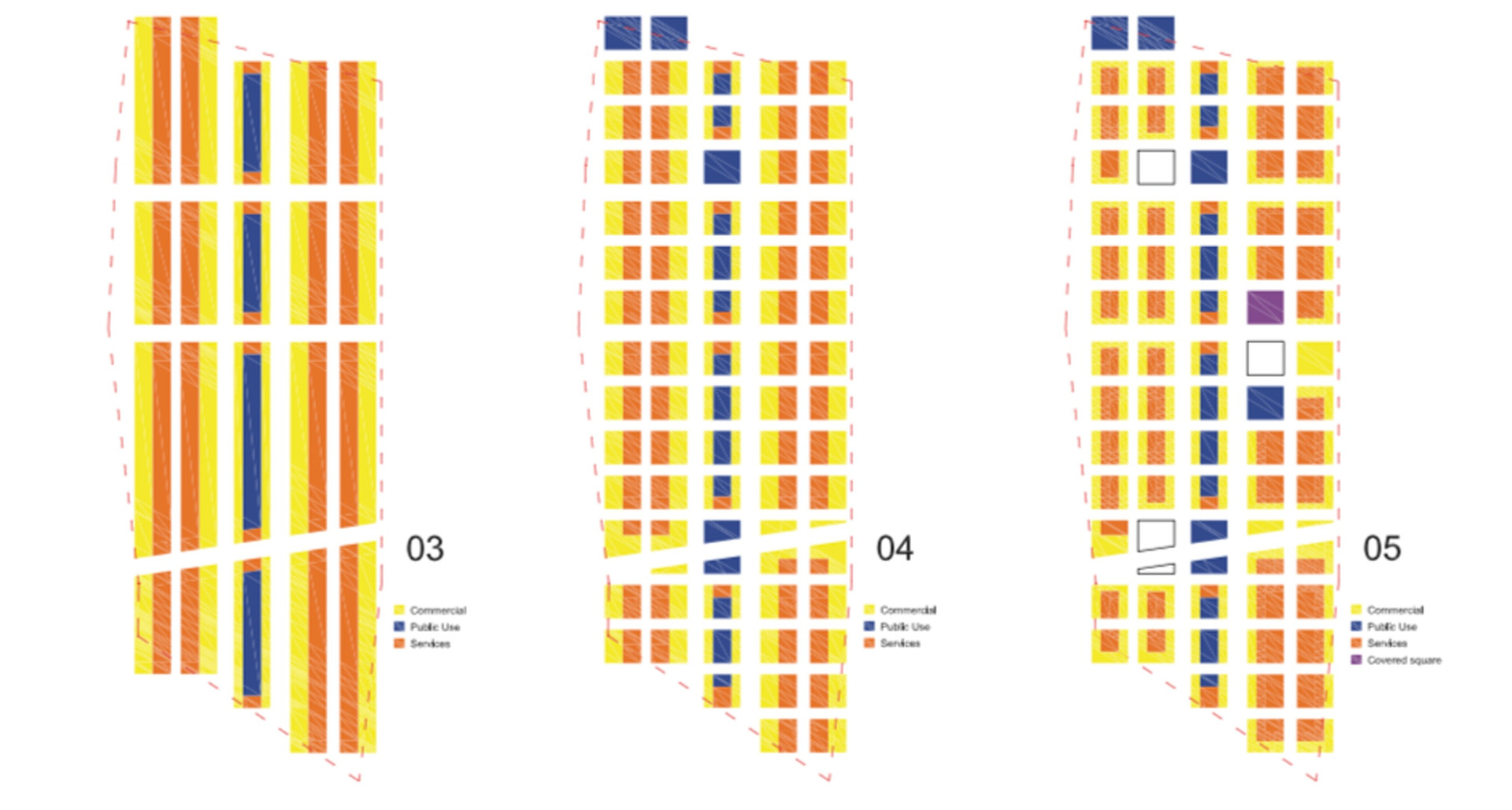 Structurations des programmesau rez de chaussée