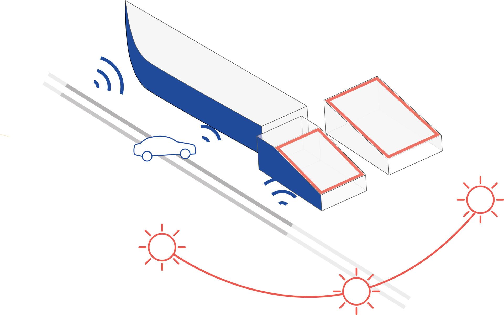 Les trois principes du gabarit enveloppe du secteur Paul Meurice :  1-interface boulevard périphériques/ 2-orientations solaire / 3- protection aux nuisances sonores