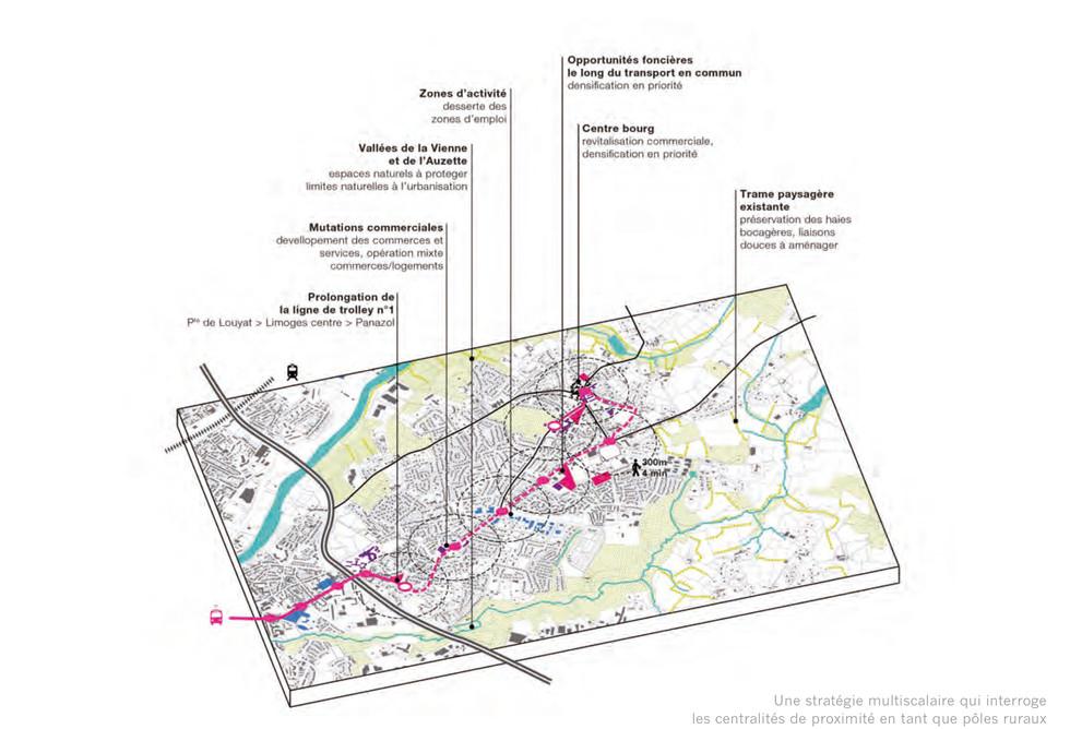 Un cheminement reliant les centralités, une axe dans la ville comme Stratégie urbaine