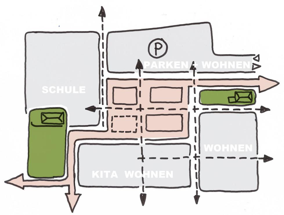 Stratégie urbaine