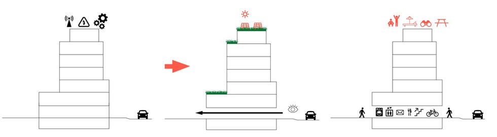 Vers des usages collectifs en toiture