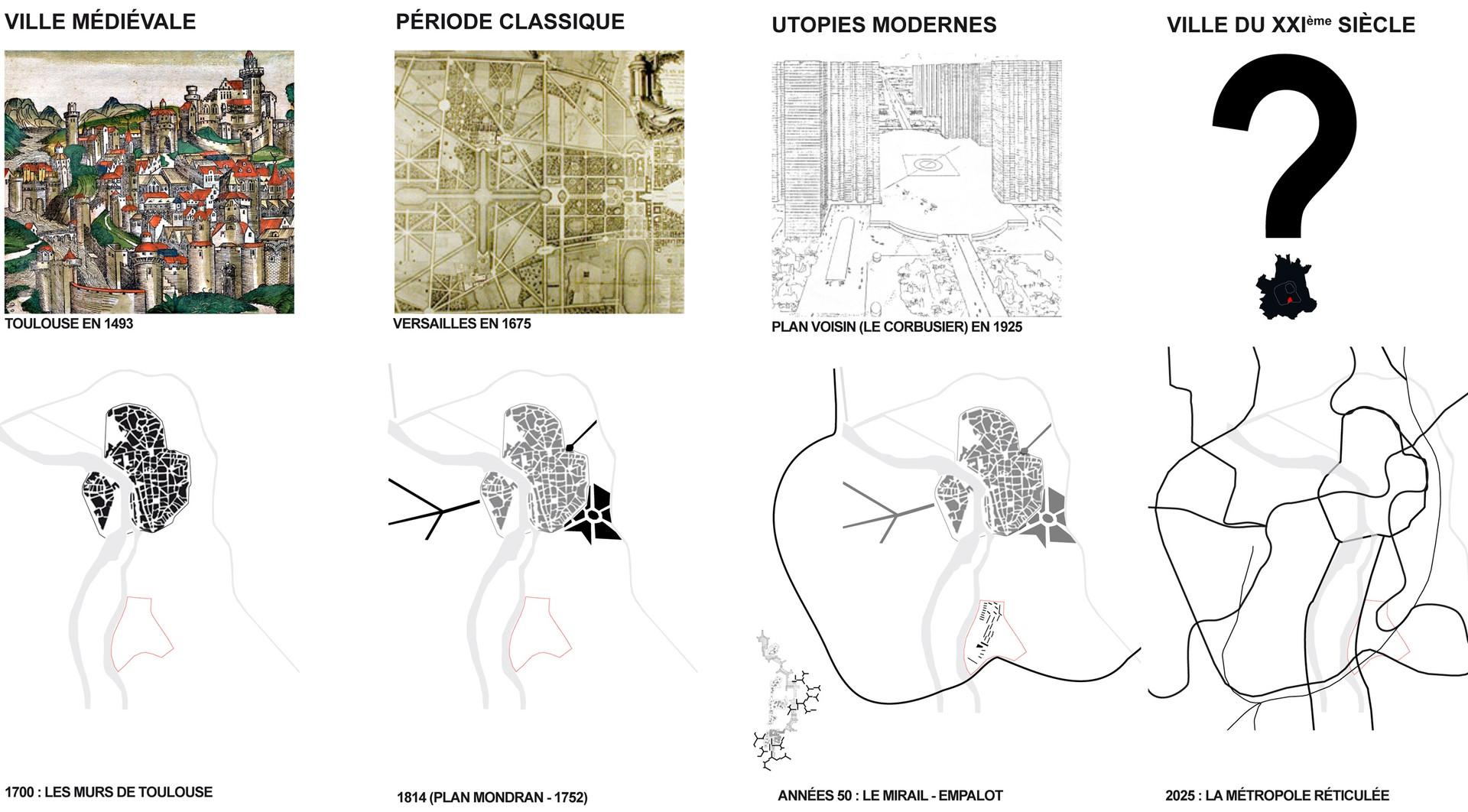 Histoire de l'urbanisation de Toulouse