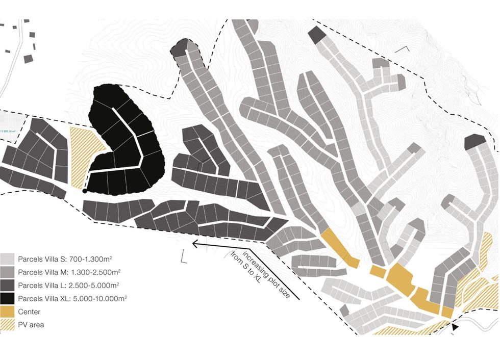 Plan guide, centralités, ramifications et taille des propriétés