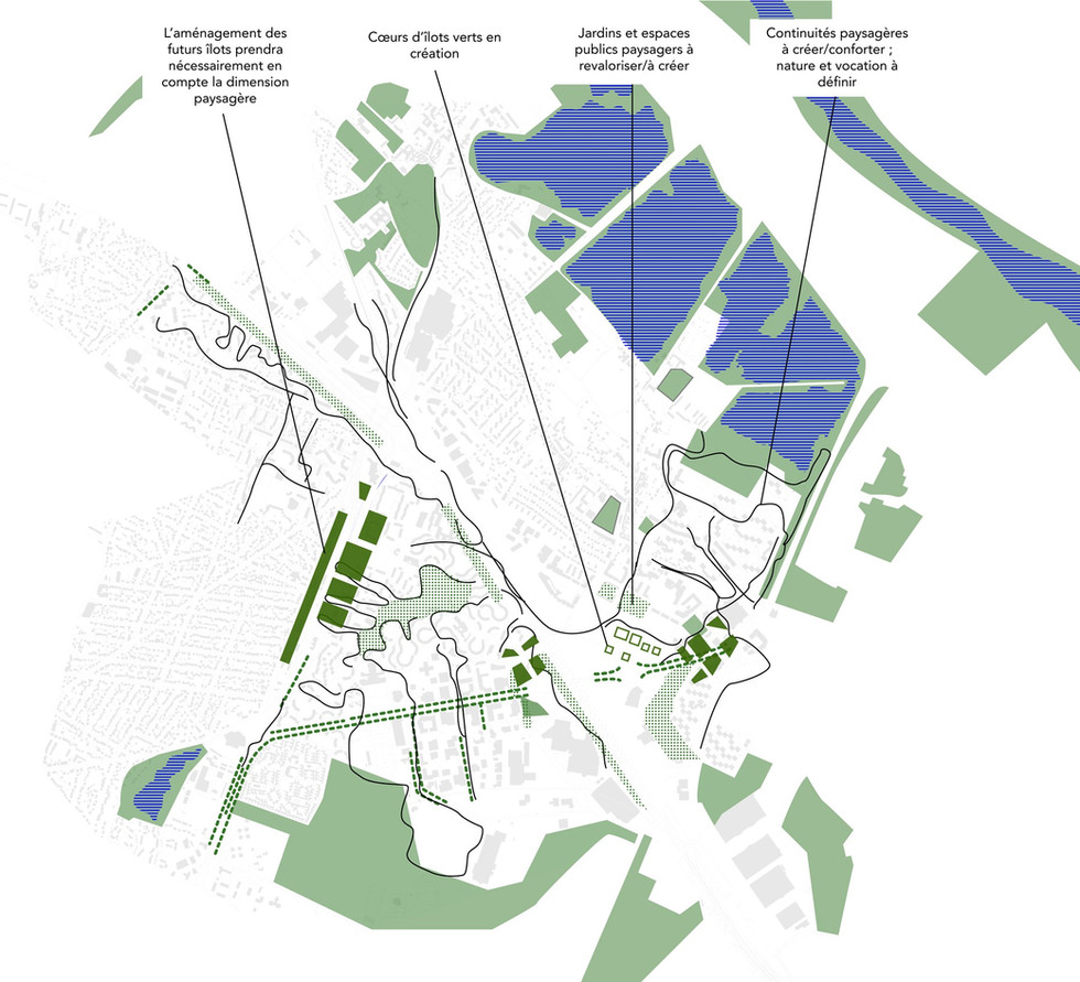 Plan guide détaillé, La structure paysagère comme cohésion territoriale. On complète les continuités paysagères dans lesquelles on trouve une cohésion territoriale. On associe systématiquement à la constructibilité une présence forte du paysage. Il faut continuer à développer le principe du paysage fertile et champêtre, initié dans le cadre de l'aménagement de la ZAC Coeur de Ville et finalement mettre en lien les espaces paysagers localement et à plus grande échelle.