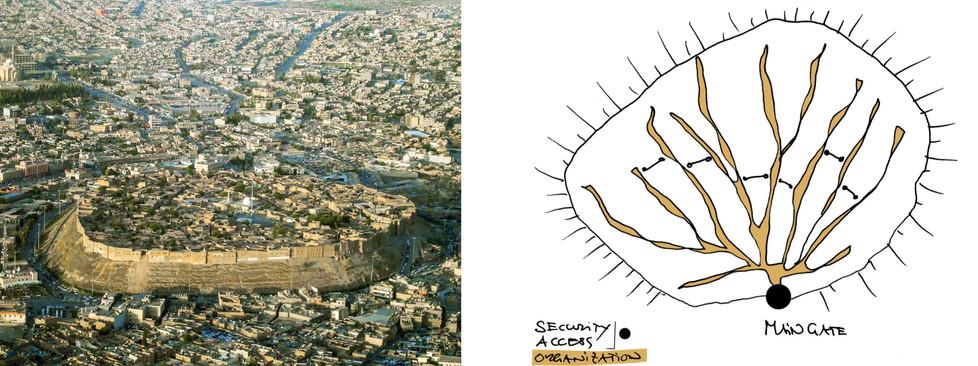 Contexte & Analyse : Erbil est une ville avec une position géographique stratégique. Outre son importance en termes de gouvernement et de politique, elle est le centre économique et commercial du Kurdistan. Aujourd'hui, elle centralise tout les secteurs ; l'énergie, l'agriculture et les services. Cependant, l'industrie pétrolière et gazière domine l'économie du Kurdistan.  En raison de la croissance économique et financière de la ville, la richesse augmente également pour la population du Kurdistan. Cette transformation de la ville influence évidemment de manière positive le caractère et le paysage de la ville. De nouveaux immeubles de bureaux, des hôtels gratte-ciel et des centres commerciaux annoncent le visage moderne d'Erbil tandis qu'une certaine perte d'identité locale et de culture du bâtiment liée au climat peut être observée.  D'une part, Erbil possède un riche patrimoine culturel et architectural en raison de sa longue histoire et de la coexistence de nombreuses cultures. En revanche, le paysage rural en dehors des limites métropolitaines attire par sa topologie vallonnée. Cette topologie fait la transition entre la ville d'Erbil et les montagnes kurdes typiques. Ceci est clairement considéré comme un grand atout et fait partie de l'esprit local et authentique de la ville et de ses environs.
