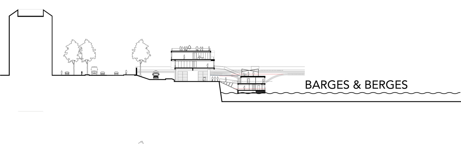 Principes d'implantations; sur barges et sur berges