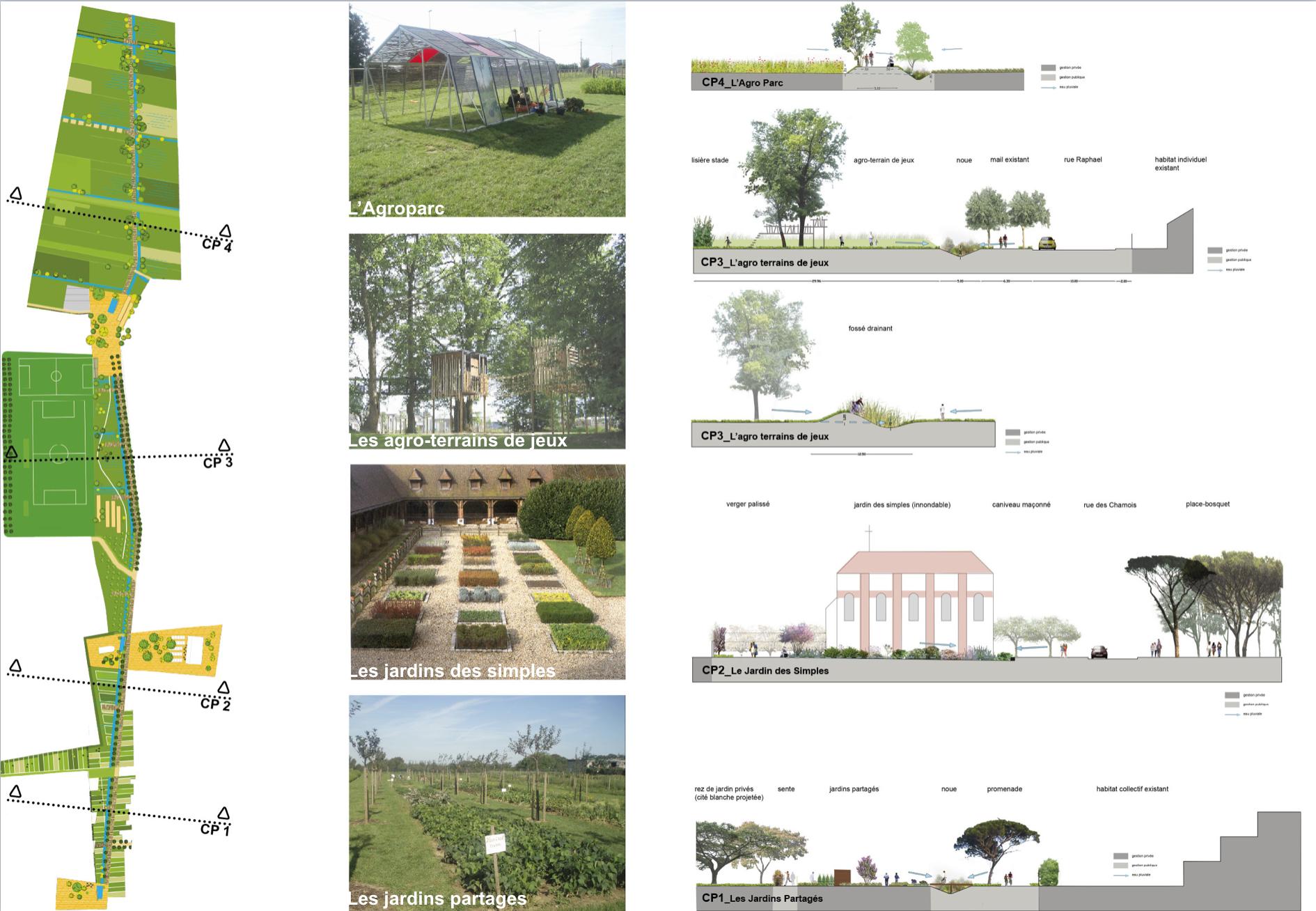 redéfinition des espaces verts du quartier