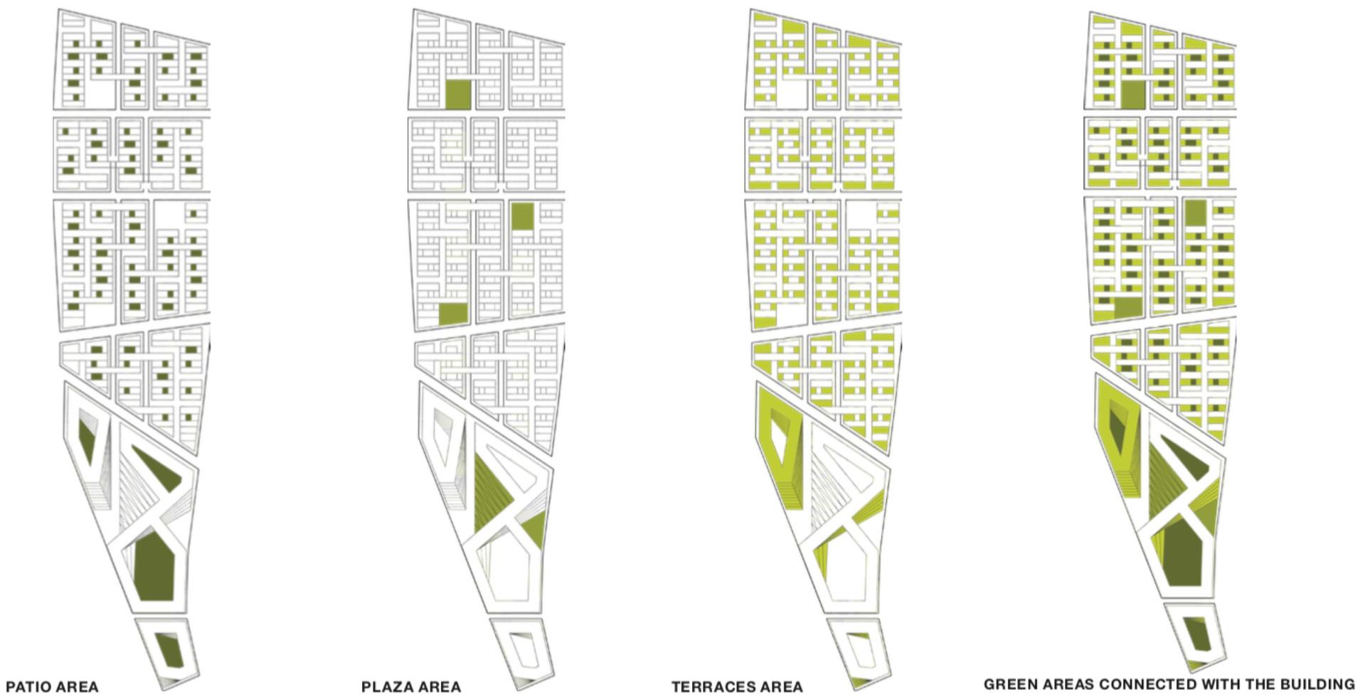 Programmation urbaine espaces verts - espaces publics