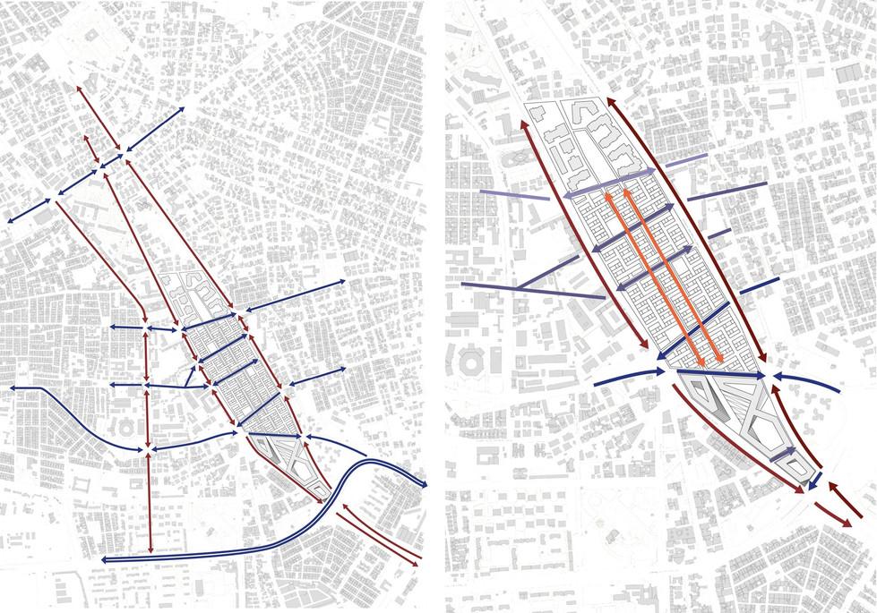 Interconnections, hiérarchie routière et flux