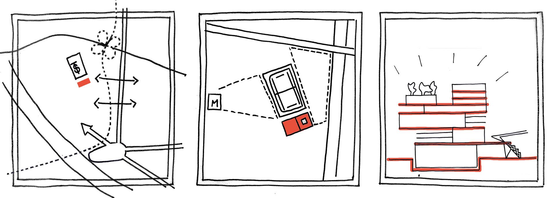 Les 3 enjeux : désenclavement du quartier, ouvrir l'espace et augmentation des usages