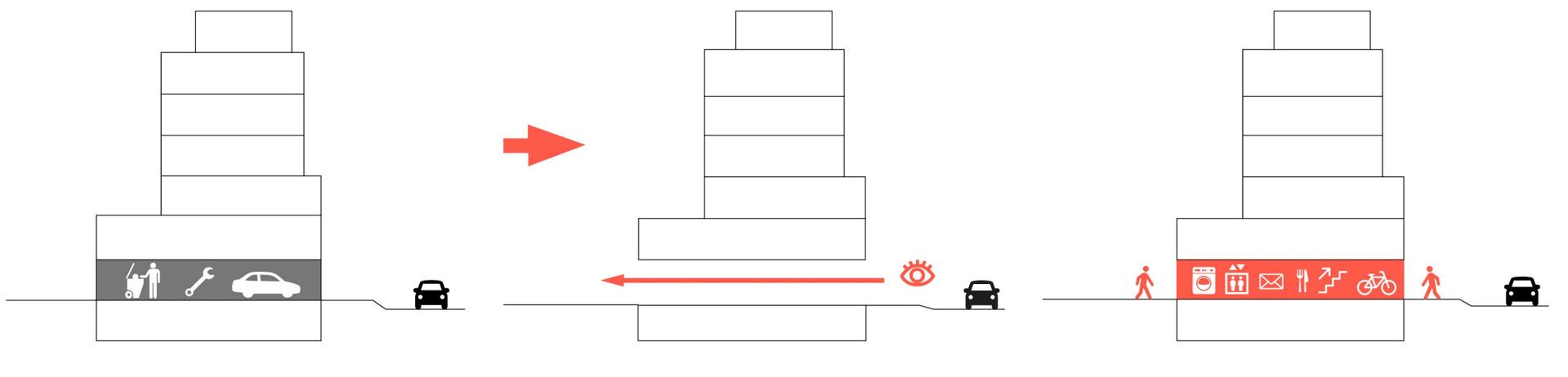 Princnipe d'animation en rez-de-chaussée