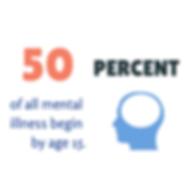 50-percent.png