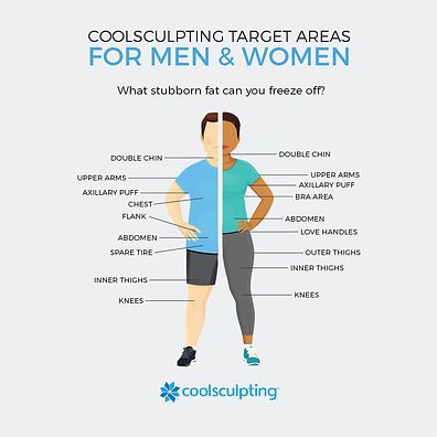 coolsculpting-graphic-with-bg.jpg