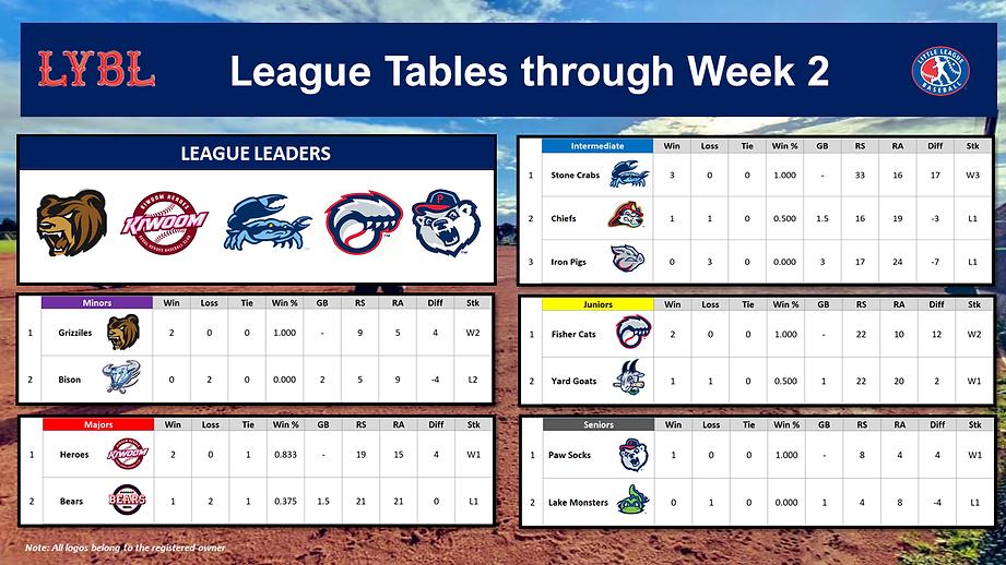 League Tables.png