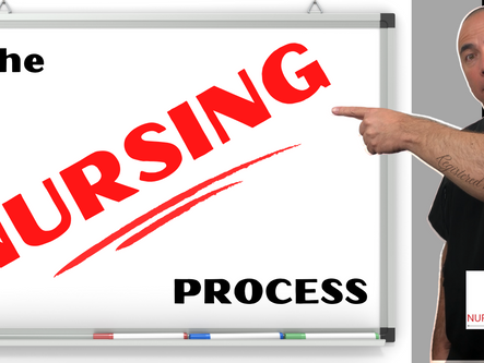 What is THE NURSING PROCESS ???