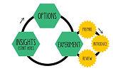 lean-change-cycle.jpg