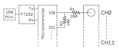 JTAG Pin Finder Block Diagram