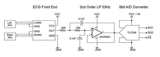 ECG Front End Demo Circuit