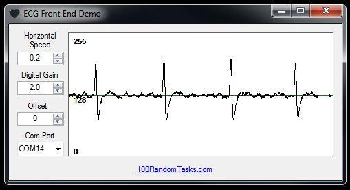 ECG Front End Software Demo