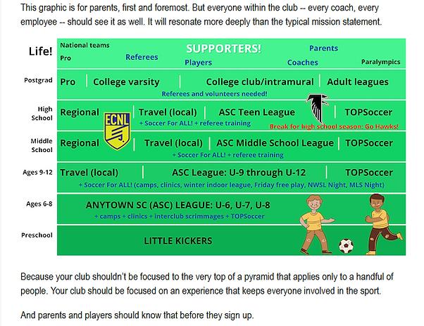 Screenshot_2021-01-19 Fwd Soccer America