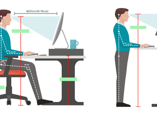 The benefits of a standing/sitting workspace