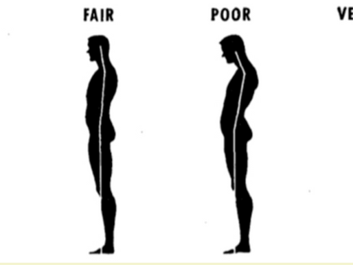 Why is it painful to have good posture?
