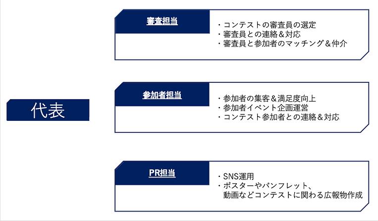 スクリーンショット 2020-06-29 1.10.14.png