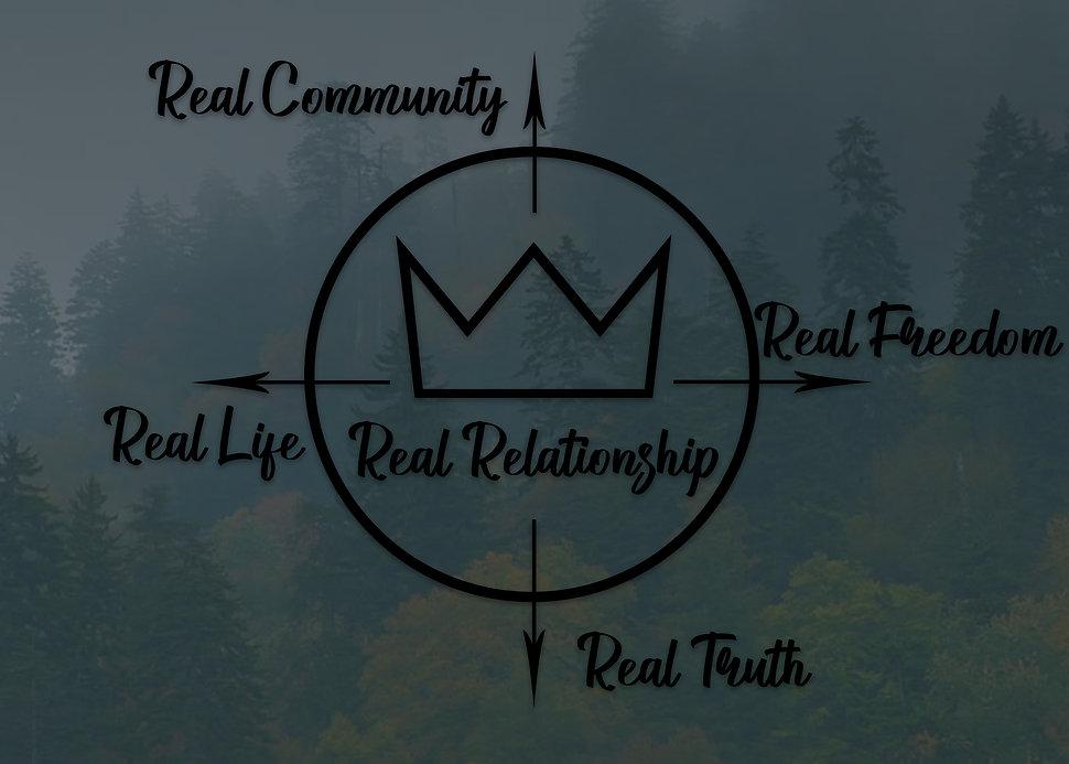 real core values.jpg