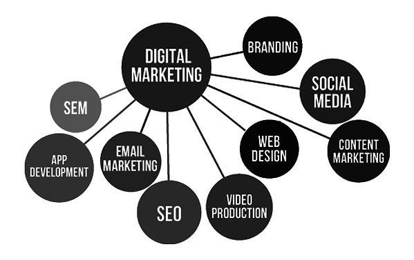 digital marketing Leigh