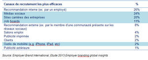 canaux-de-recrutement-effic.png