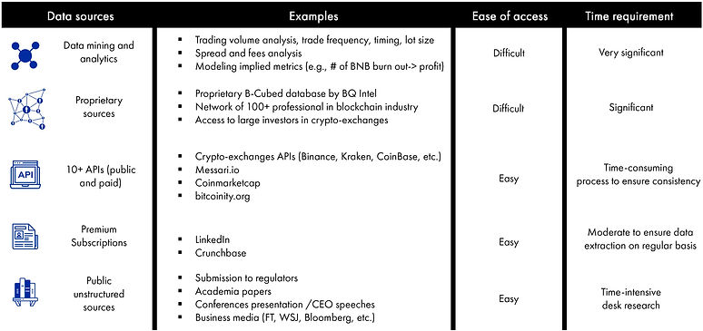 data-sources-crypto-exchanges.JPG
