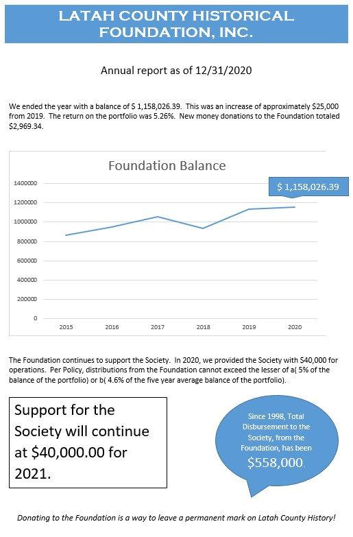 Foundation 2021.jpg