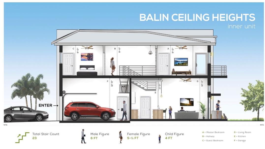 Balin - Celing Heights.jpg