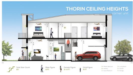 Thorin - Celing Heights.jpg