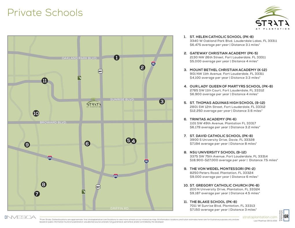 Private Schools.jpg