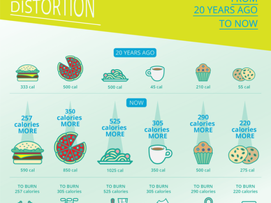The Fight Against Food Waste: Portion Sizes