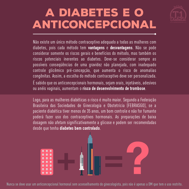 A diabetes e o anticoncepcional