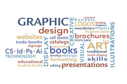 Word graphic display