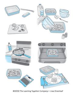Steps for making an omelet