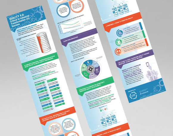 Quality 4.0: Critical to Industrial Transformation - LNS Inforgraphic