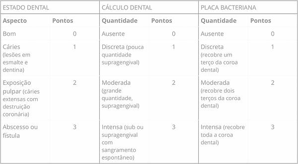 tabela_radioterapia.png