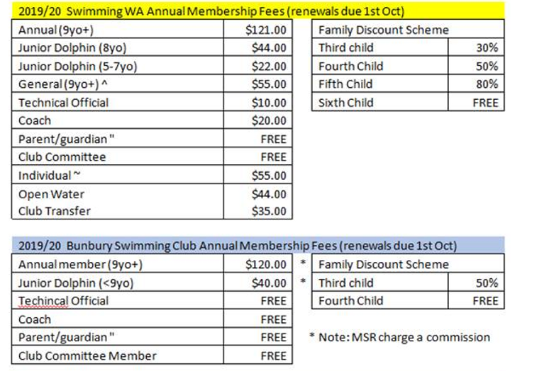 BSC fees redo.PNG