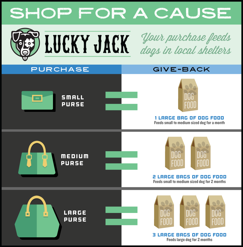 Your Lucky Jack purse purchase gives back. Shop for a cause.