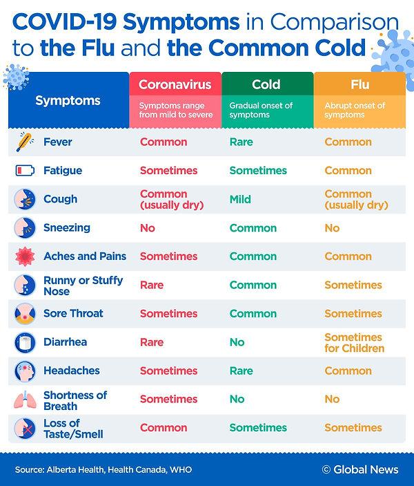 covid flu cold.jpg