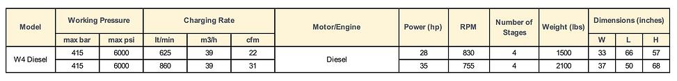 W4 Diesel.png