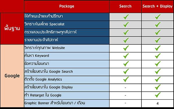 google work scope.png
