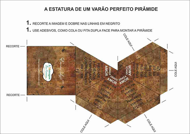 Piramide-3d-portugues-branham_livrariaam